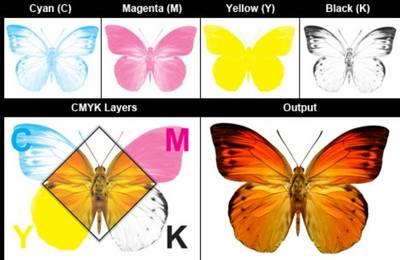 CMYK separations